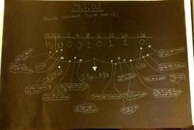 MIDI (Dark)